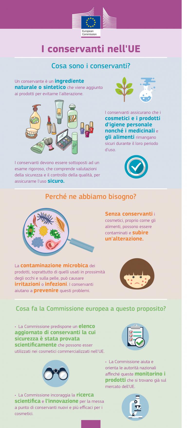 infografica-ce-conservanti
